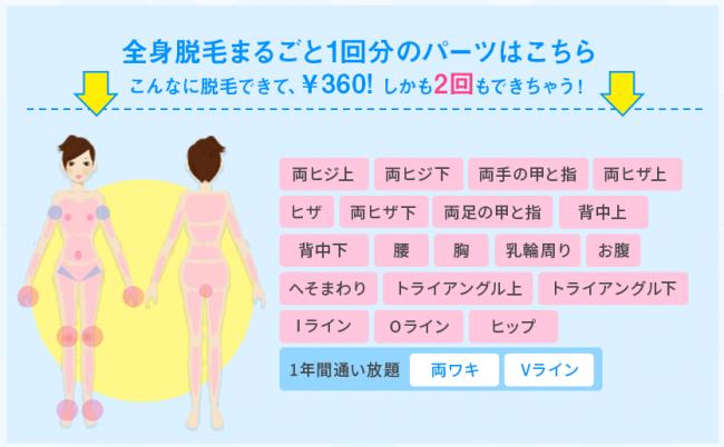 松本脱毛サロンミュゼの360円